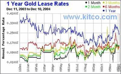 طلا نیز مانند سایر فلزات قیمتی با واحد وزنی تروی(Troy) اندازه گیری می شود. وقتی طلا با فلزات دیگر به صورت آلیاژ در می آید، ...