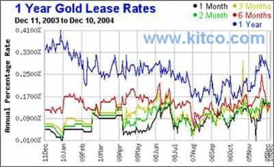 طلا نیز مانند سایر ف ات قیمتی با واحد وزنی تروی(troy) اندازه گیری می شود. وقتی طلا با ف ات دیگر به صورت آلیاژ در می آید، ...